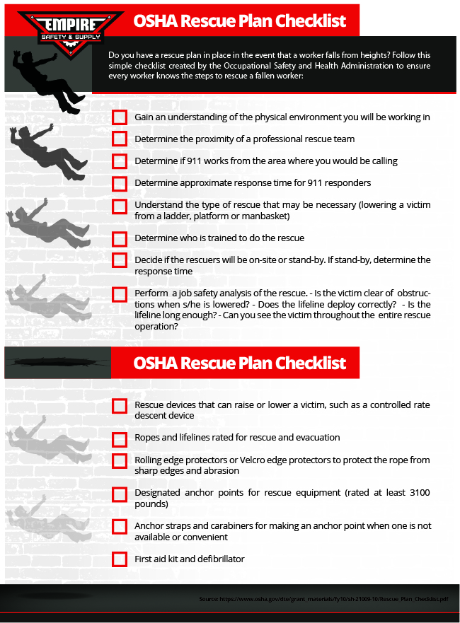 OSHA Confined Space Rescue Plan Checklist
